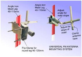 antenna-mounting-hardware